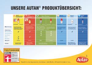 Autan Produktkarte