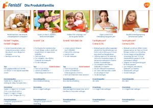 ACC akut Info-Flyer